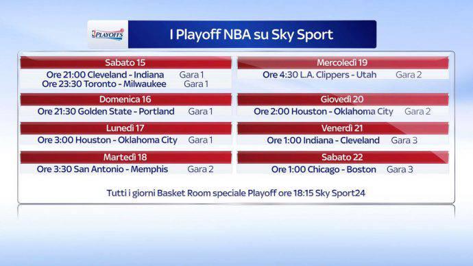 Programmazione Sky Sport nba
