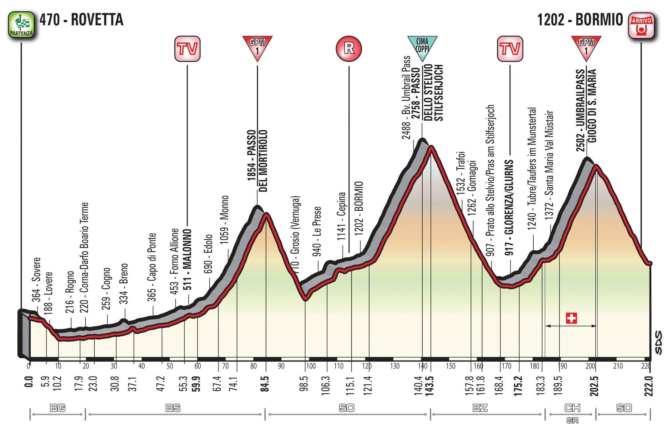 Giro: 15/a tappa a Jungels