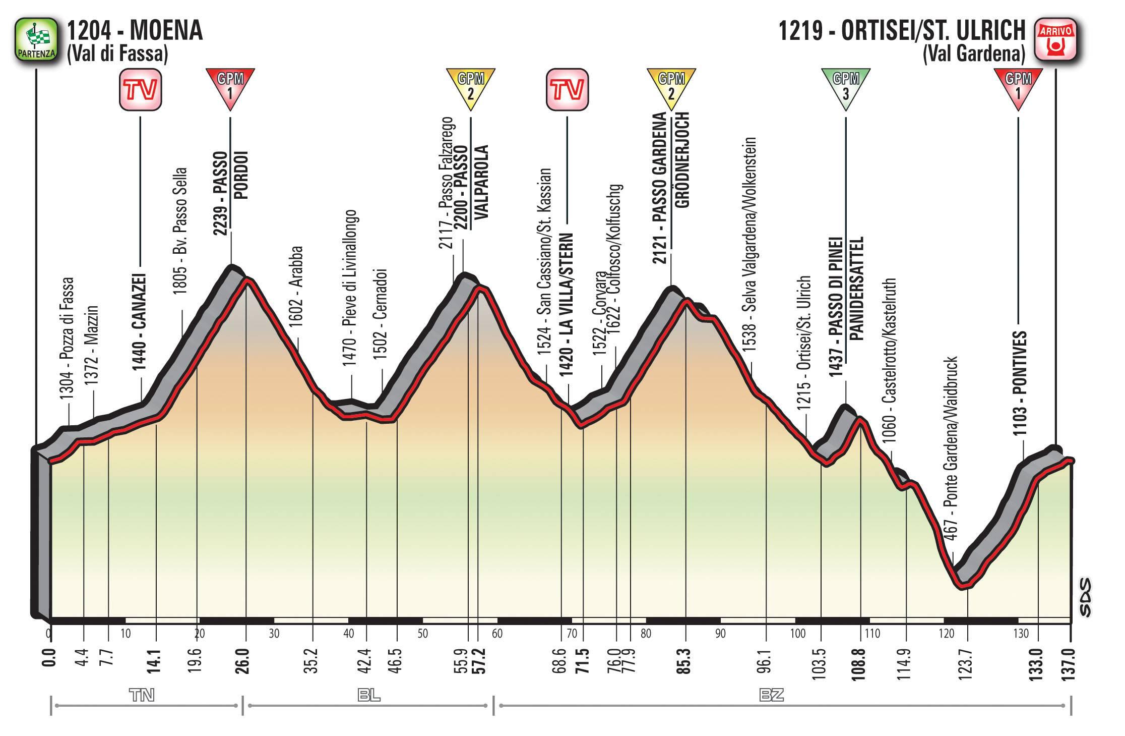 Giro d'Italia 2017, anteprima tappa 18 (Moena-Ortisei)