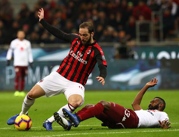 Milan-Torino 0-0