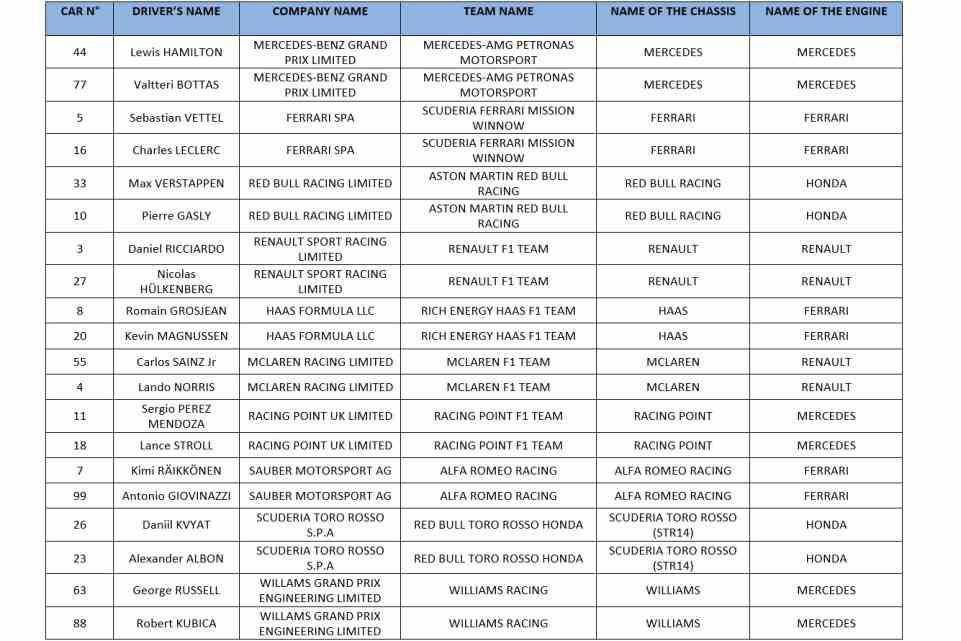 Entry list f1 formula 1 2019