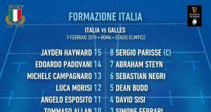 Italia-Galles XV Sei Nazioni 2019