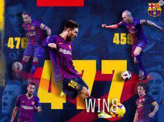 Messi nuovo record di vittorie con la maglia del Barcelona