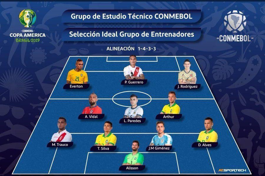 Top 11 Copa America