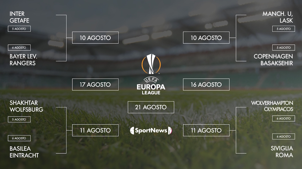 tabellone Europa League